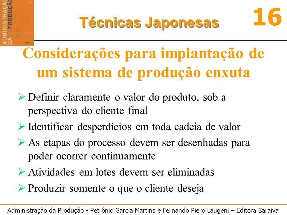 Considerações para implantação de um sistema de produção enxuta