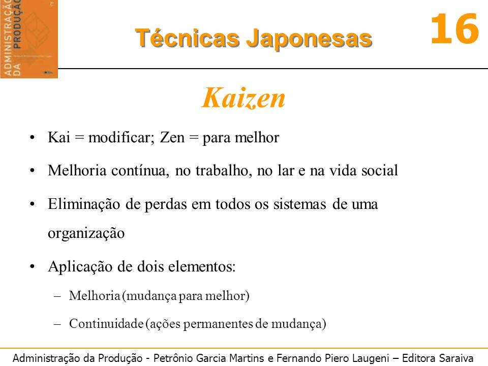 Kaizen Kai = modificar; Zen = para melhor