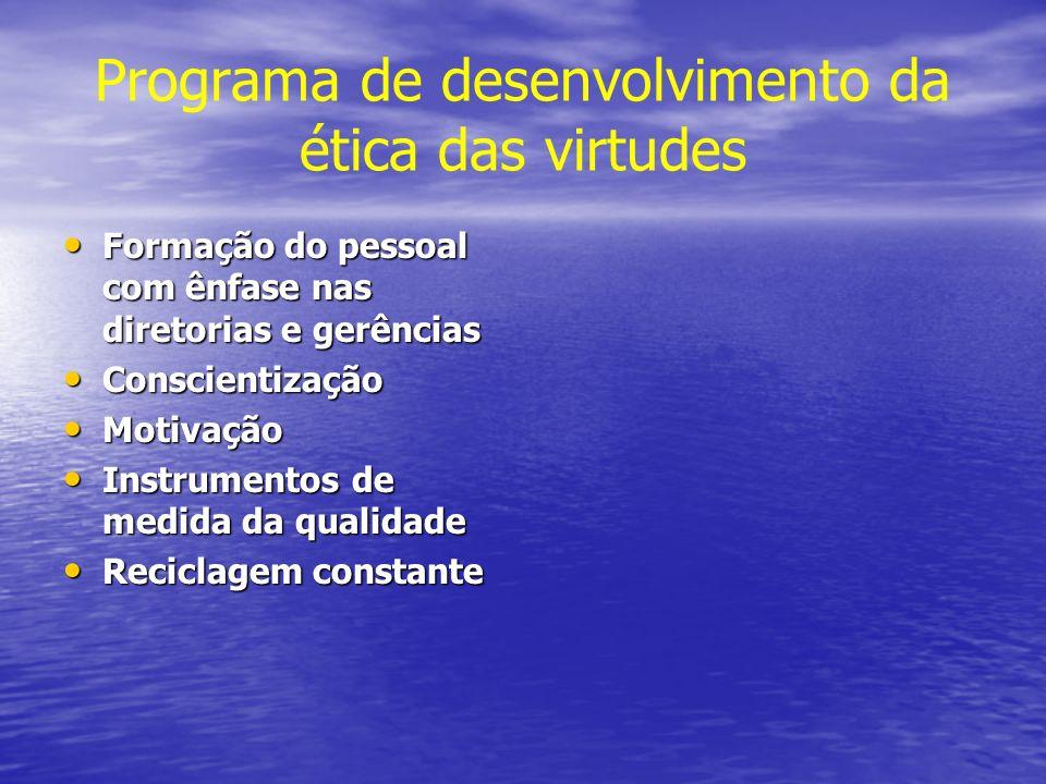 Programa de desenvolvimento da ética das virtudes