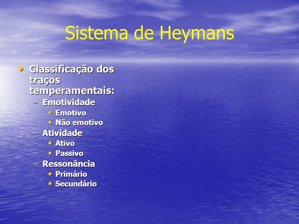 Sistema de Heymans Classificação dos traços temperamentais: