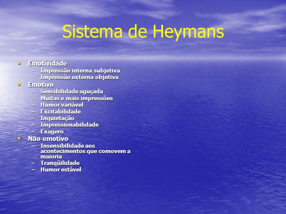 Sistema de Heymans Emotividade Emotivo Não emotivo