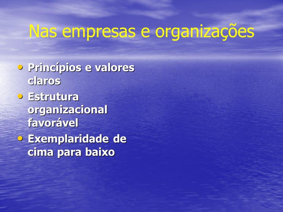Nas empresas e organizações