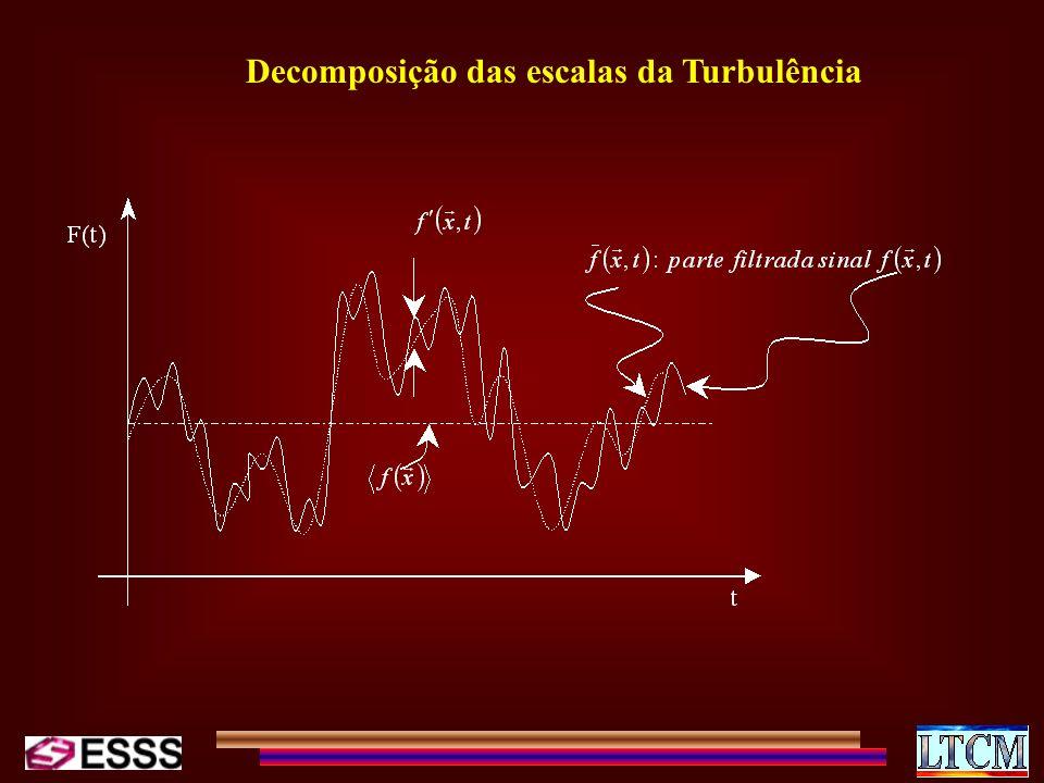 Decomposição das escalas da Turbulência