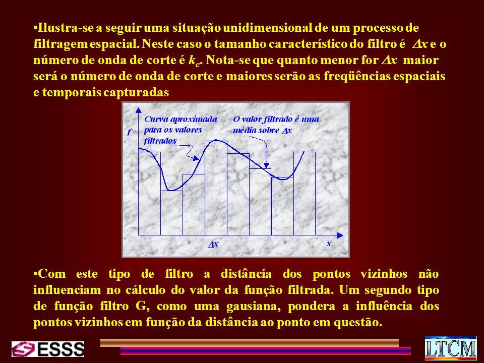 Ilustra-se a seguir uma situação unidimensional de um processo de filtragem espacial. Neste caso o tamanho característico do filtro é x e o número de onda de corte é kc. Nota-se que quanto menor for x maior será o número de onda de corte e maiores serão as freqüências espaciais e temporais capturadas