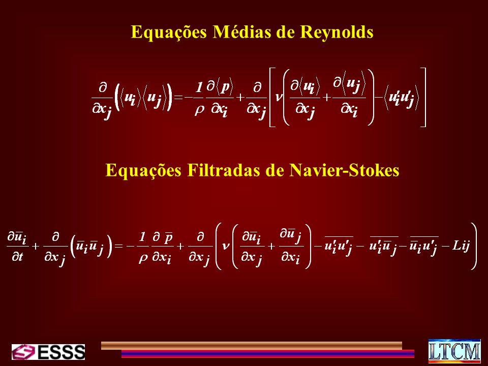 Equações Médias de Reynolds Equações Filtradas de Navier-Stokes