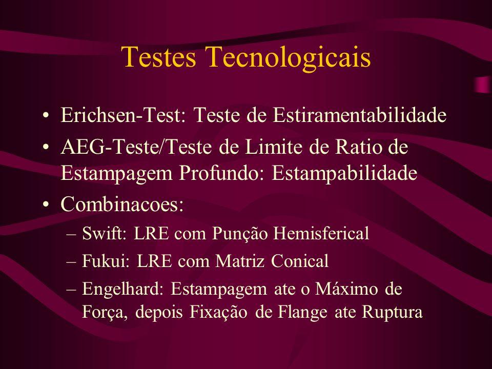 Testes Tecnologicais Erichsen-Test: Teste de Estiramentabilidade