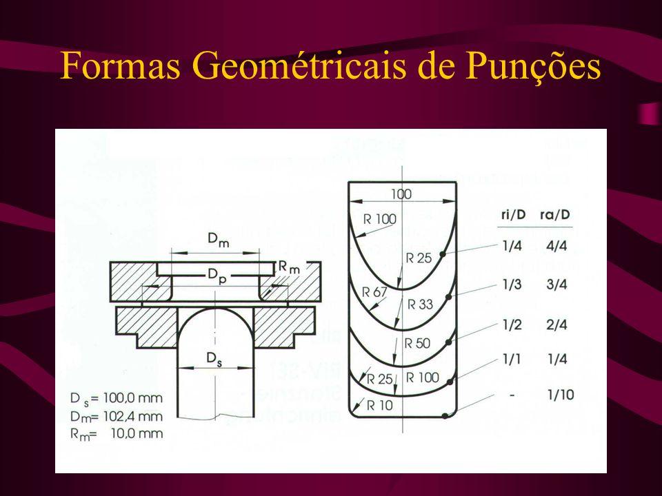 Formas Geométricais de Punções