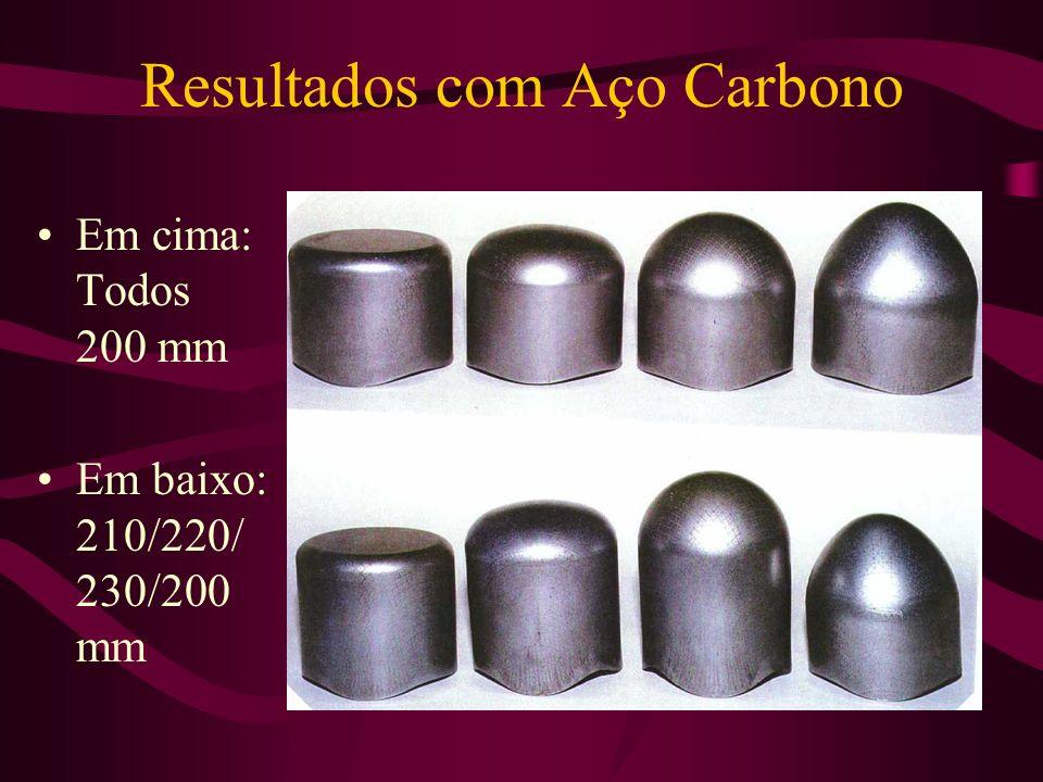 Resultados com Aço Carbono