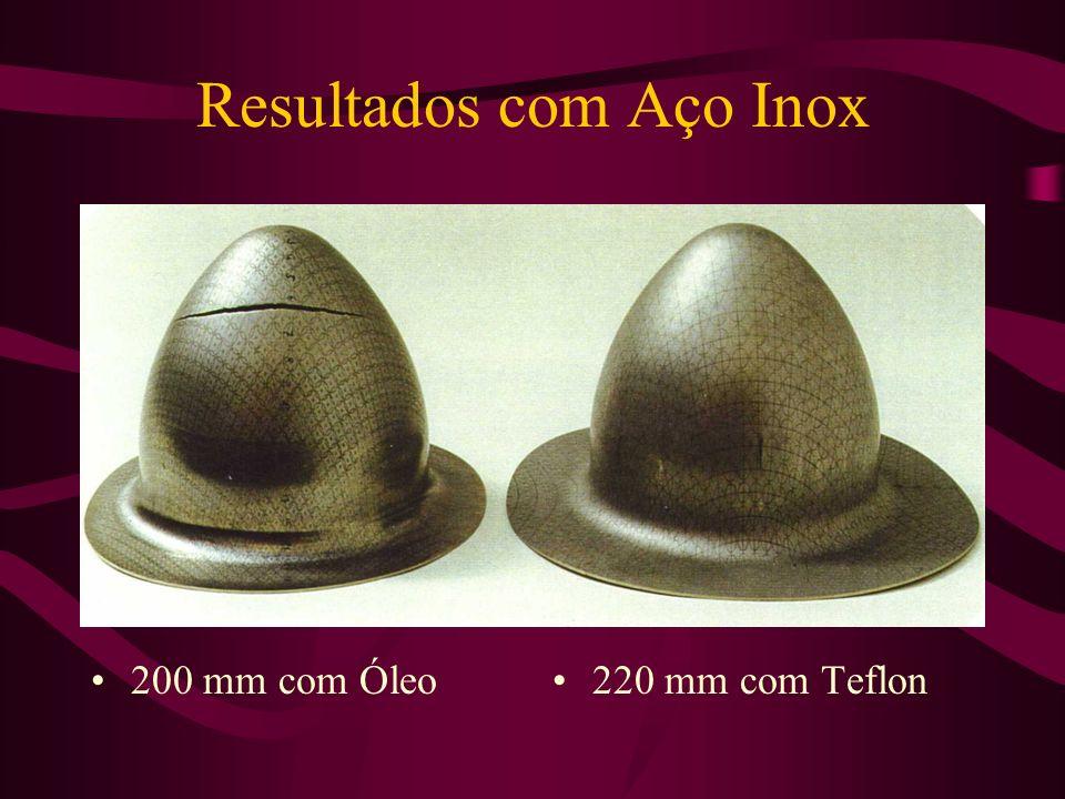 Resultados com Aço Inox