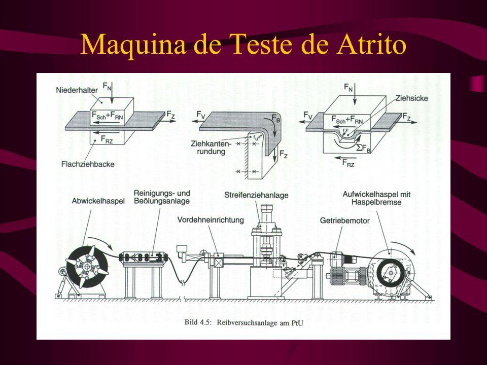 Maquina de Teste de Atrito