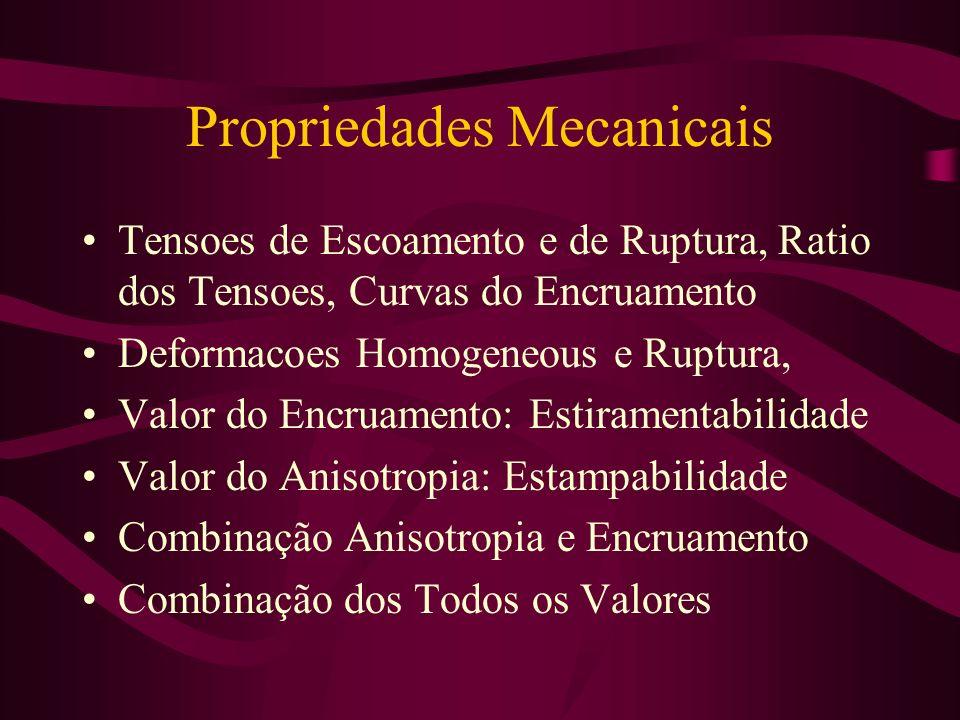 Propriedades Mecanicais