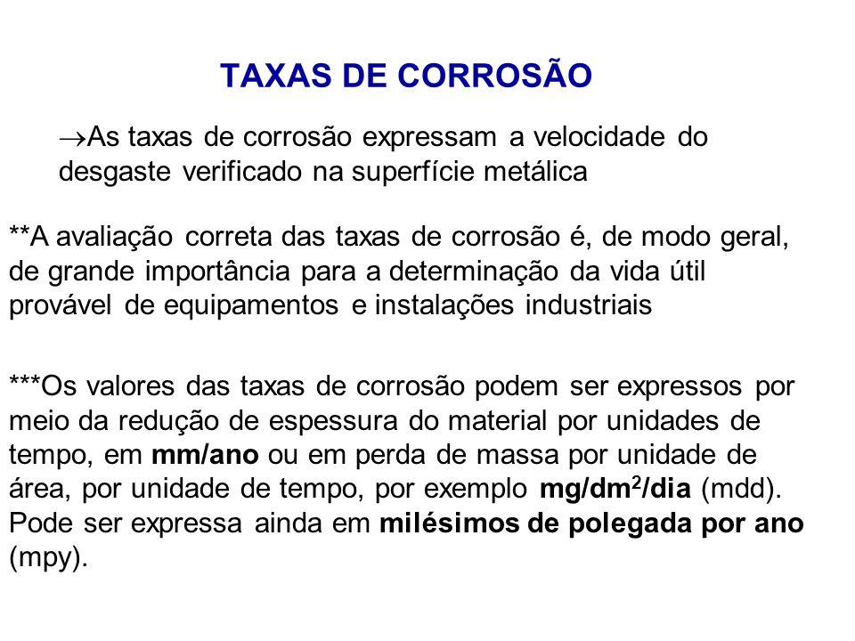 TAXAS DE CORROSÃOAs taxas de corrosão expressam a velocidade do desgaste verificado na superfície metálica.
