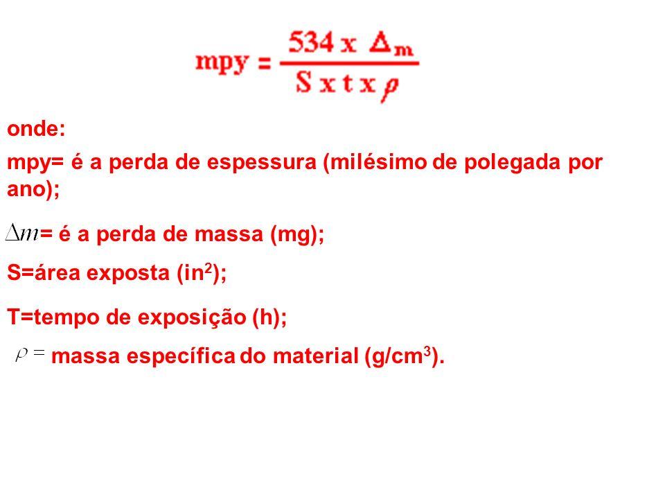 onde:mpy= é a perda de espessura (milésimo de polegada por ano); = é a perda de massa (mg); S=área exposta (in2);