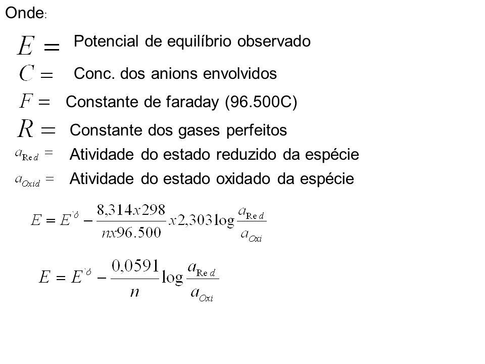 Onde:Potencial de equilíbrio observado. Conc. dos anions envolvidos. Constante de faraday (96.500C)