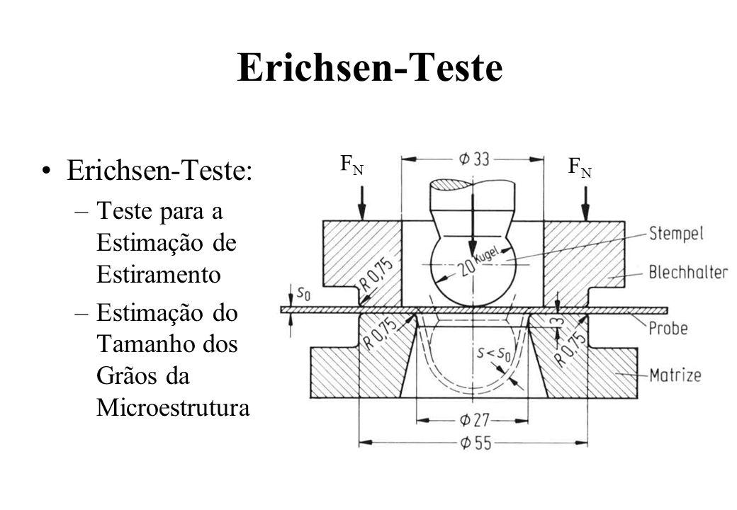 Erichsen-Teste Erichsen-Teste: Teste para a Estimação de Estiramento