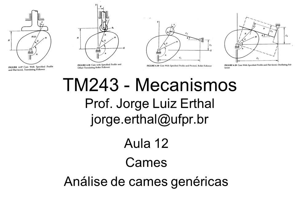TM243 - Mecanismos Prof. Jorge Luiz Erthal jorge.erthal@ufpr.br