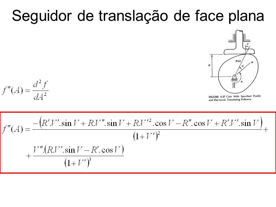 Seguidor de translação de face plana