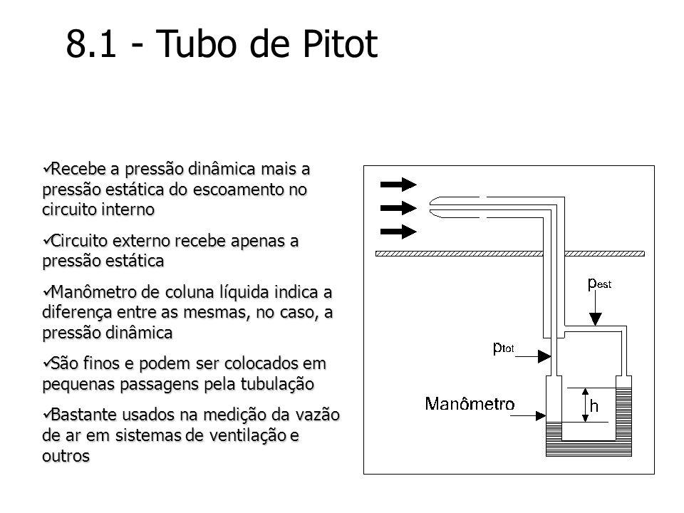 8.1 - Tubo de Pitot Recebe a pressão dinâmica mais a pressão estática do escoamento no circuito interno.