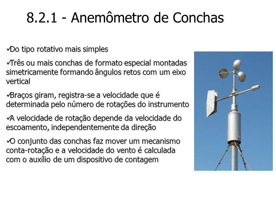 8.2.1 - Anemômetro de Conchas