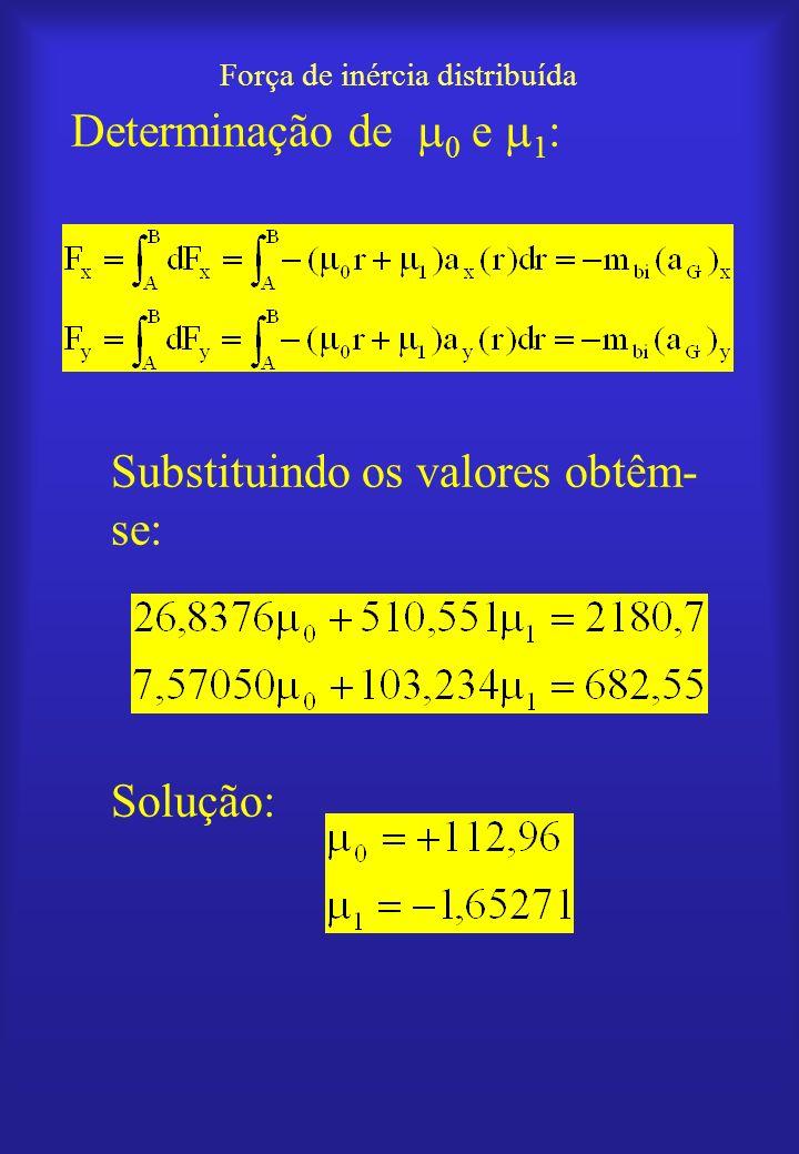 Força de inércia distribuída