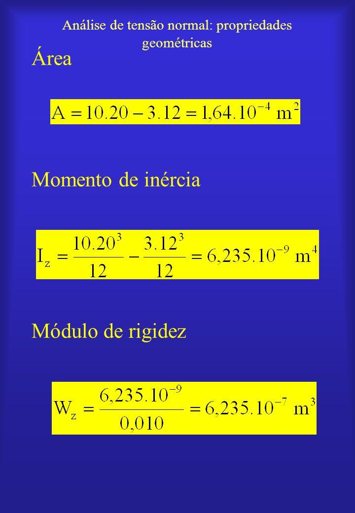 Análise de tensão normal: propriedades geométricas