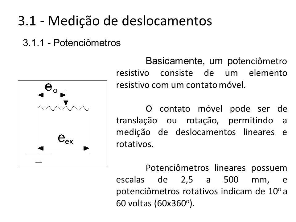 3.1 - Medição de deslocamentos