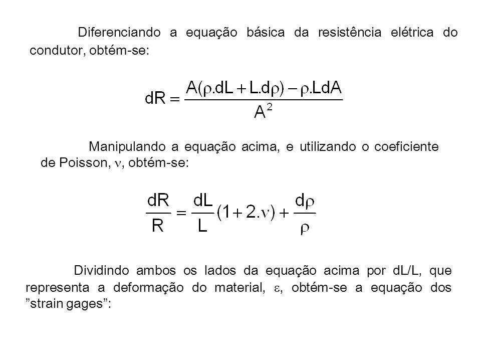 Diferenciando a equação básica da resistência elétrica do condutor, obtém-se: