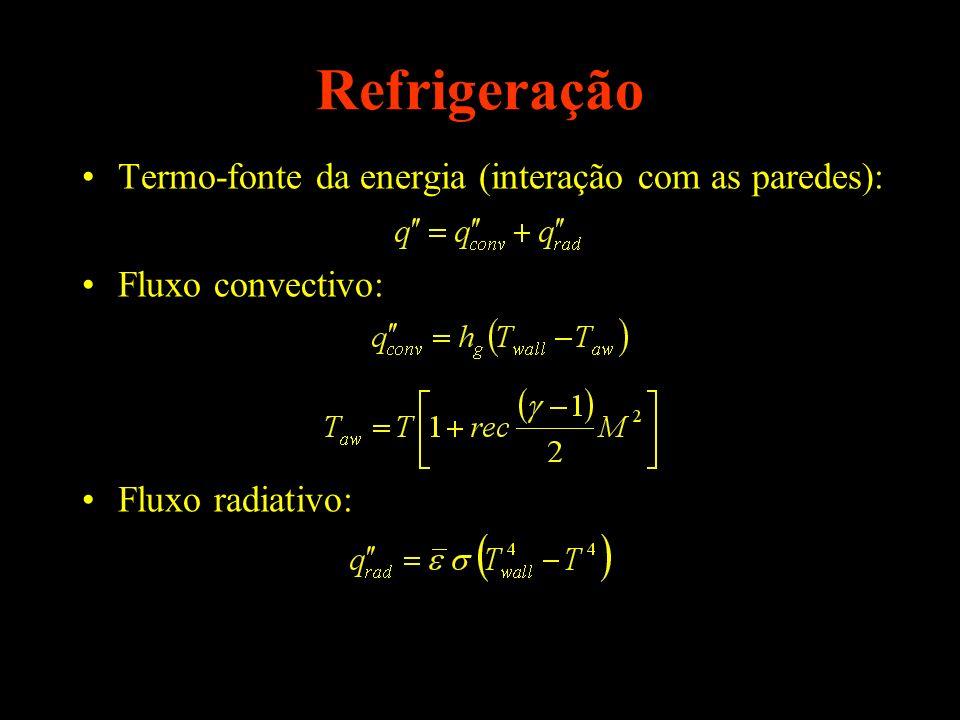 Refrigeração Termo-fonte da energia (interação com as paredes):