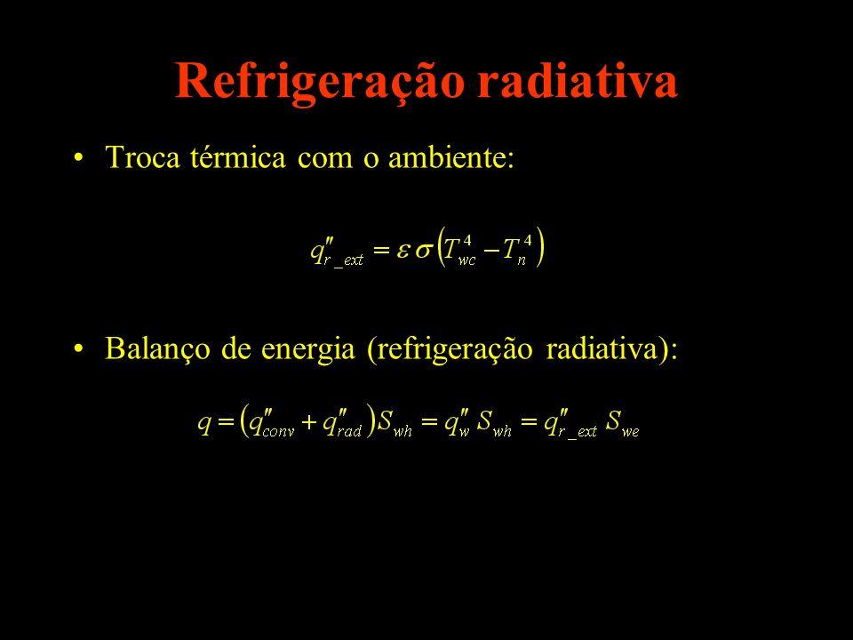 Refrigeração radiativa
