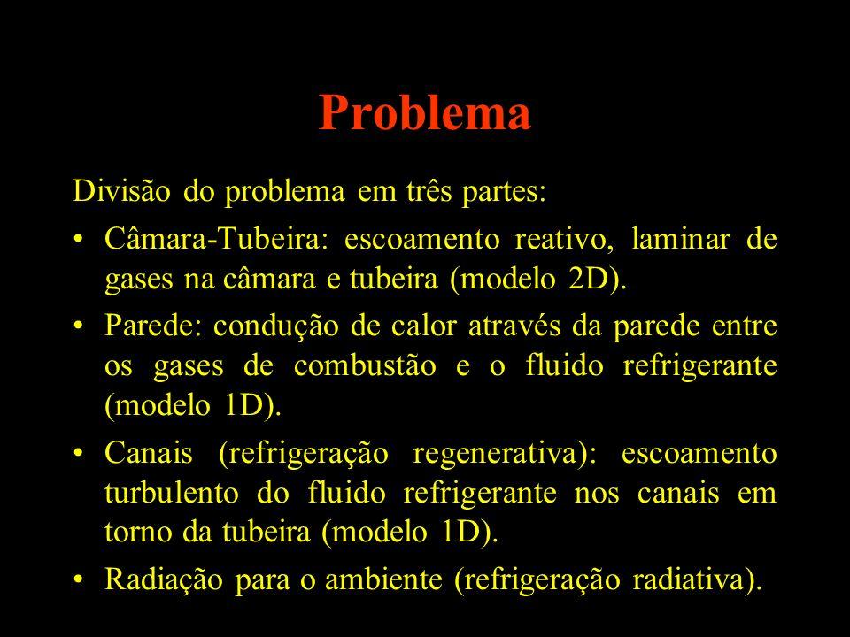 Problema Divisão do problema em três partes: