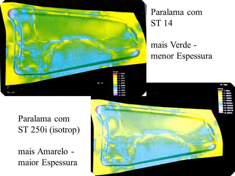 Paralama com ST 14. mais Verde - menor Espessura. Paralama com. ST 250i (isotrop) mais Amarelo -