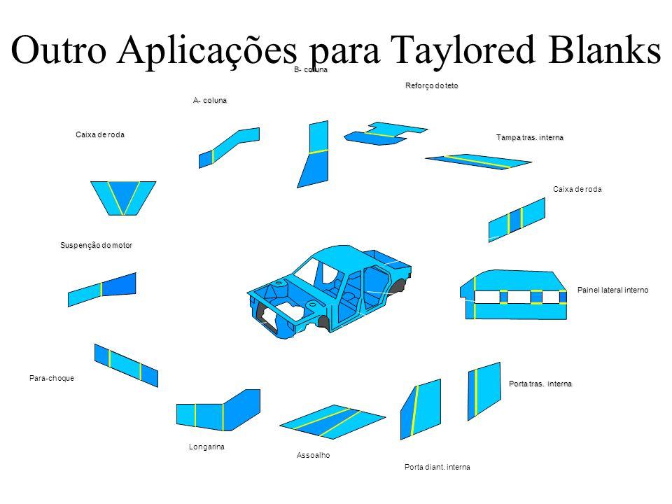 Outro Aplicações para Taylored Blanks