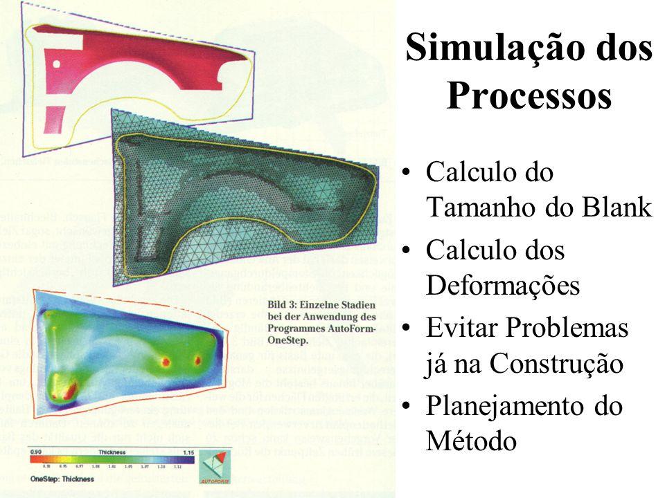Simulação dos Processos