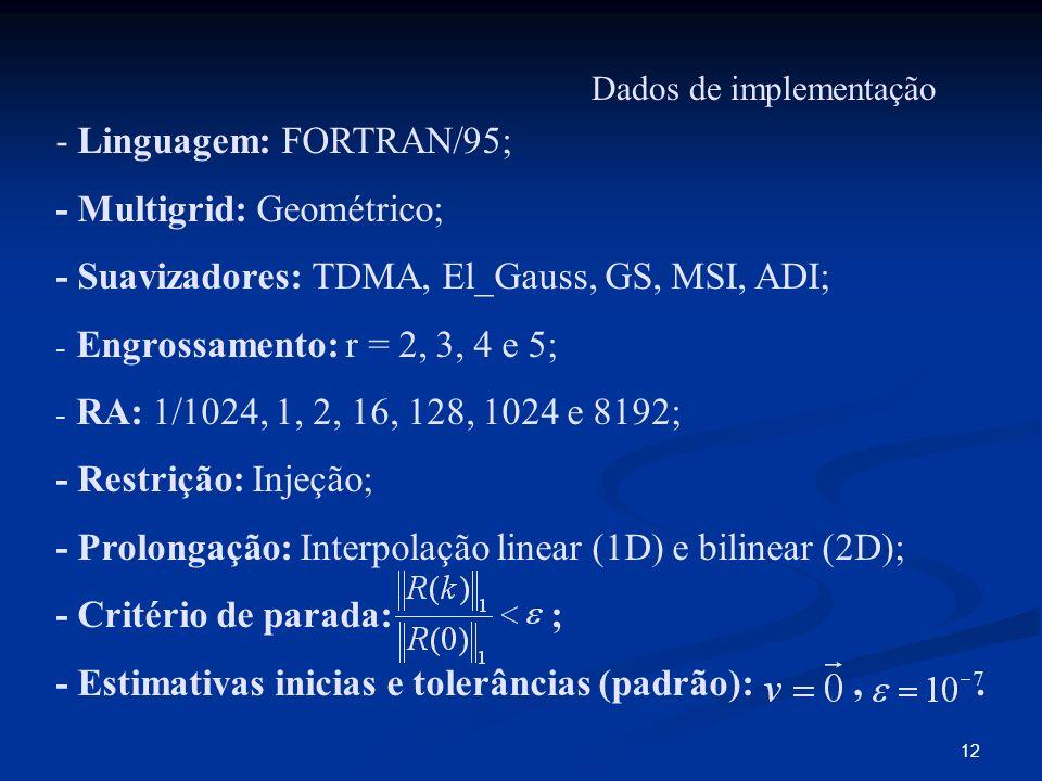 - Linguagem: FORTRAN/95; - Multigrid: Geométrico;