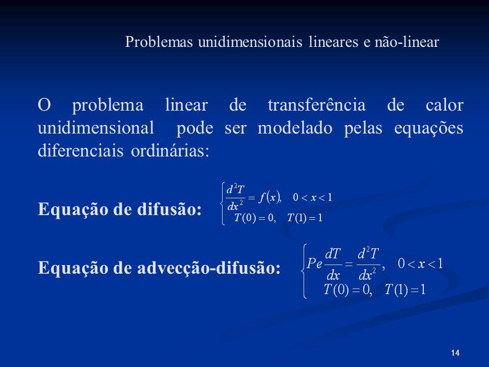 Equação de advecção-difusão: