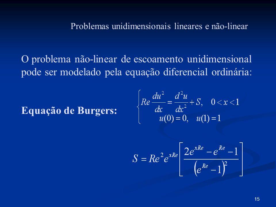 Problemas unidimensionais lineares e não-linear