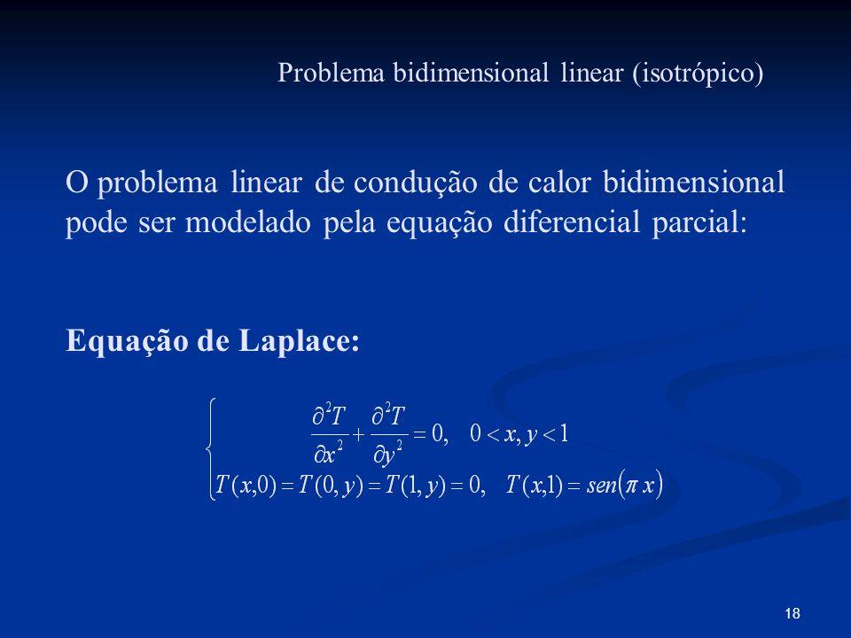 Problema bidimensional linear (isotrópico)