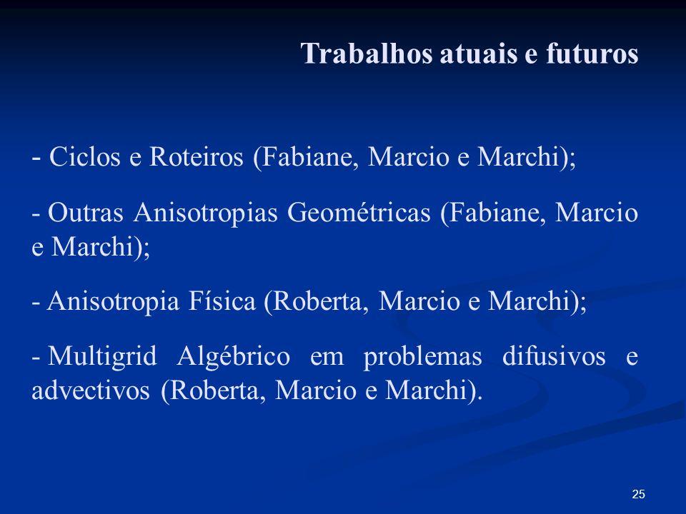 Ciclos e Roteiros (Fabiane, Marcio e Marchi);