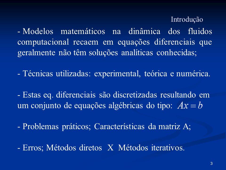Técnicas utilizadas: experimental, teórica e numérica.