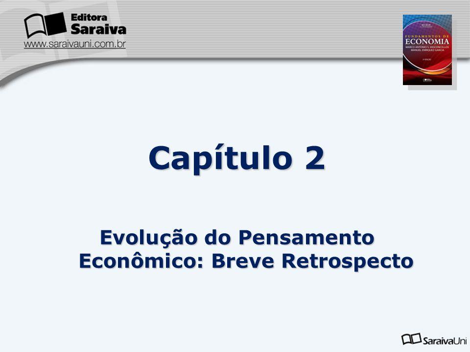 Evolução do Pensamento Econômico: Breve Retrospecto