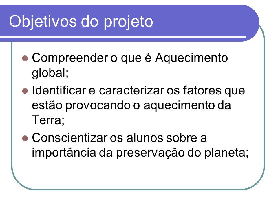 Objetivos do projeto Compreender o que é Aquecimento global;