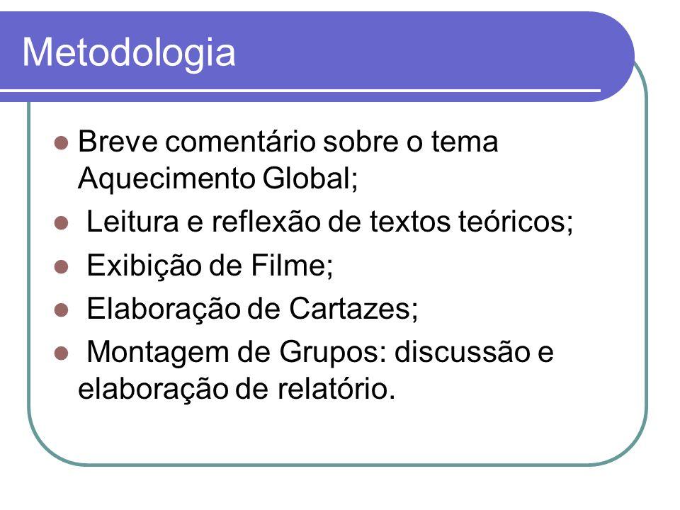 Metodologia Breve comentário sobre o tema Aquecimento Global;