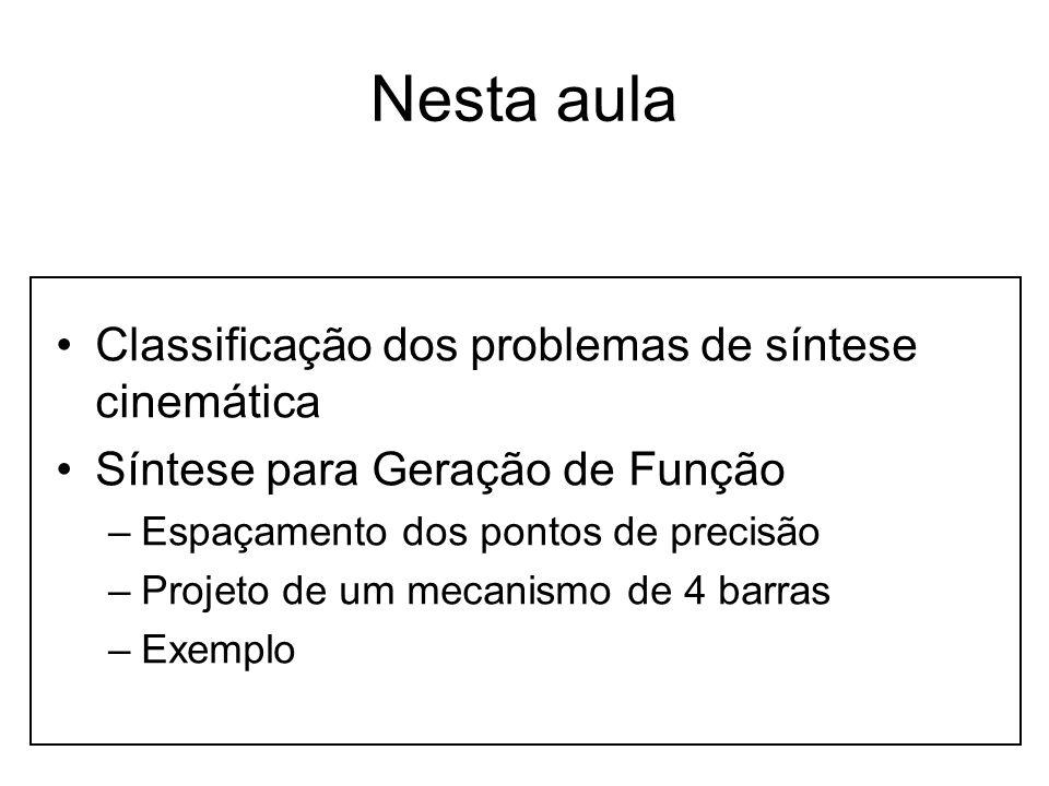 Nesta aula Classificação dos problemas de síntese cinemática