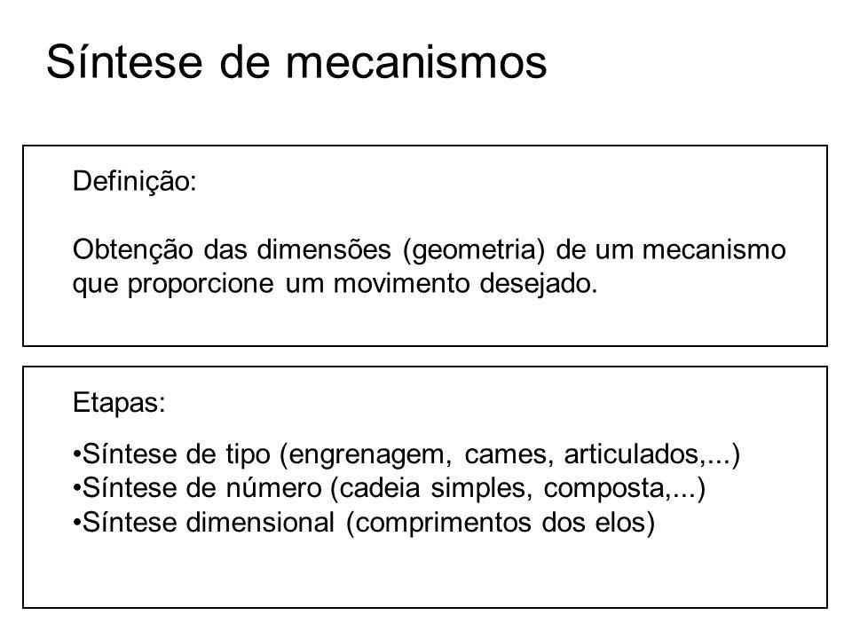 Síntese de mecanismos Definição: