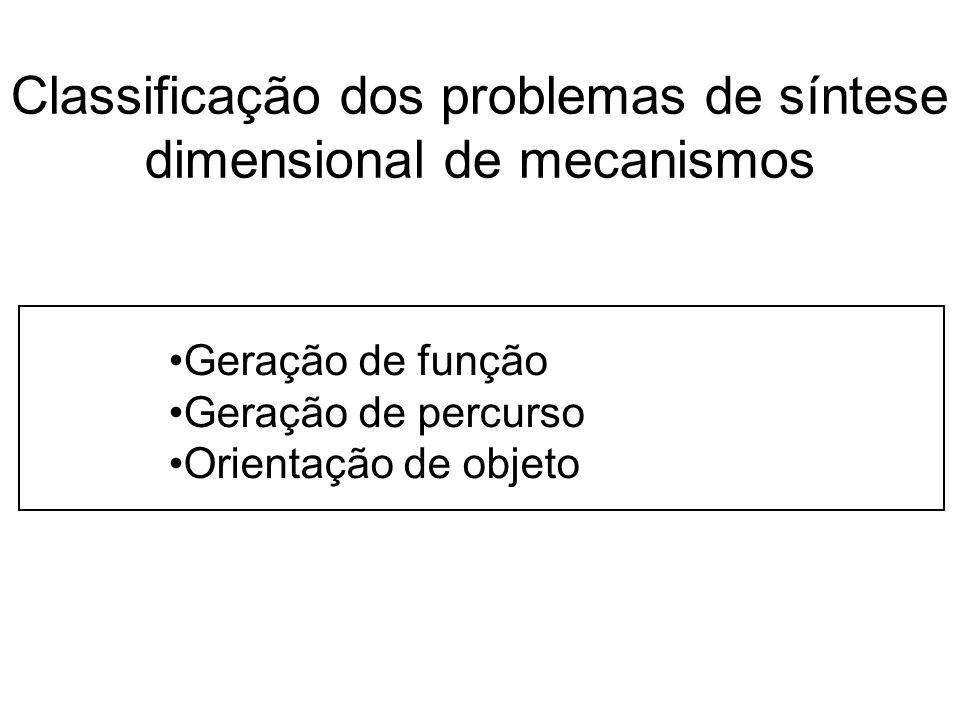Classificação dos problemas de síntese dimensional de mecanismos
