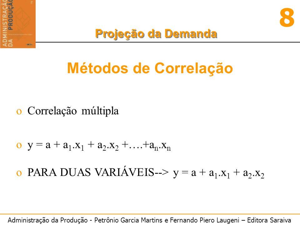 Métodos de Correlação Correlação múltipla