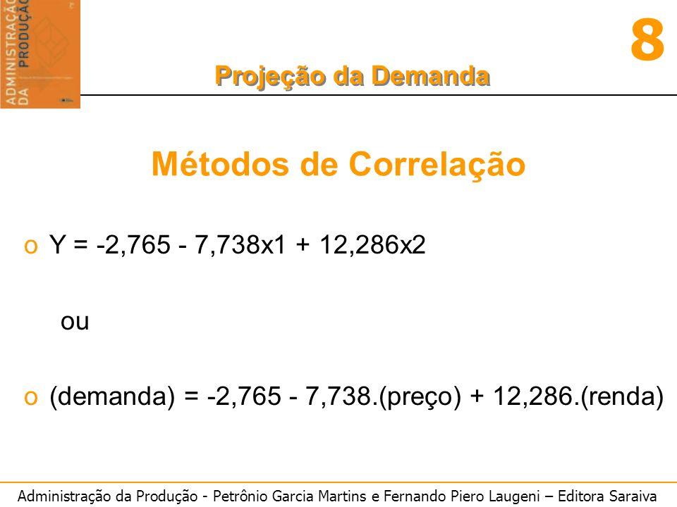 Métodos de Correlação Y = -2,765 - 7,738x1 + 12,286x2 ou