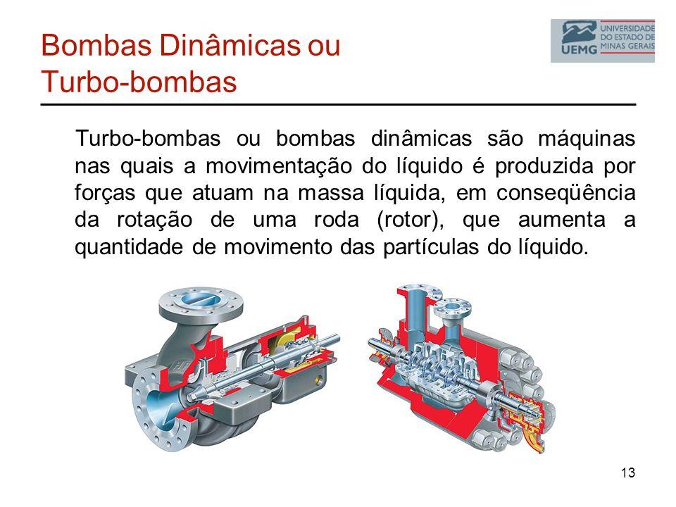 Bombas Dinâmicas ou Turbo-bombas
