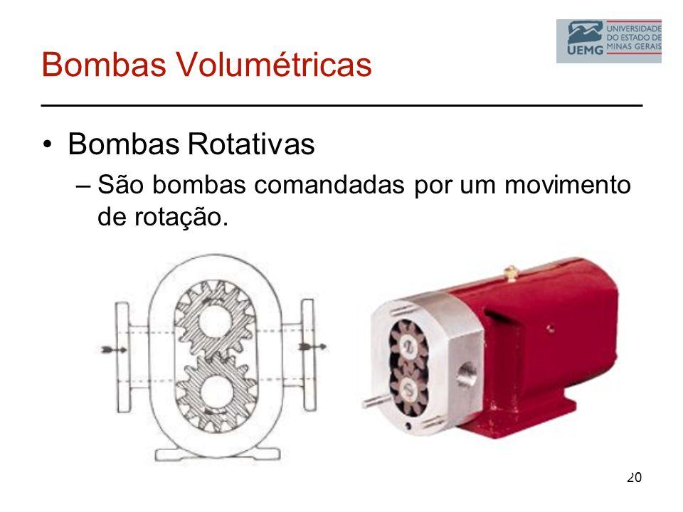Bombas Volumétricas Bombas Rotativas