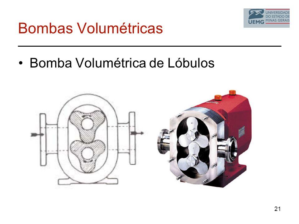 Bombas Volumétricas Bomba Volumétrica de Lóbulos
